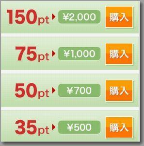 ワクワクメールのアプリ課金の換金表